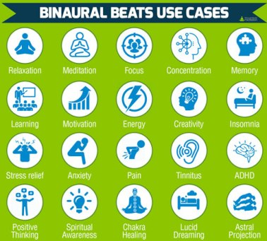 what-are-binaural-beats-used-for